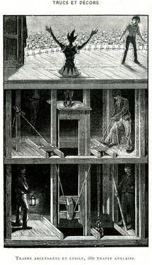 """Trappe ascendante en étoile dite trappe anglaise © Illustration Georges Moynet, dans l'ouvrage """"Trucs et décors""""."""